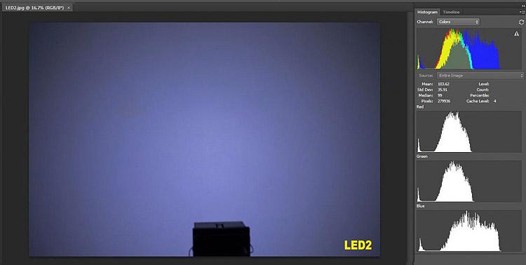 Поддельные светодиоды CREE.