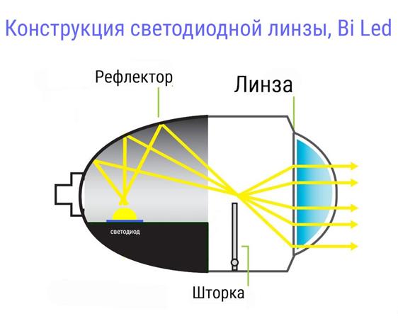 велосвет.рф